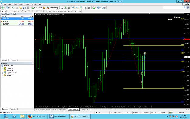 Gold Miner Forex Expert Advisor 100% automated trading system profit weekly! (Enjoy Free BONUS Megatrend FlowMeter)