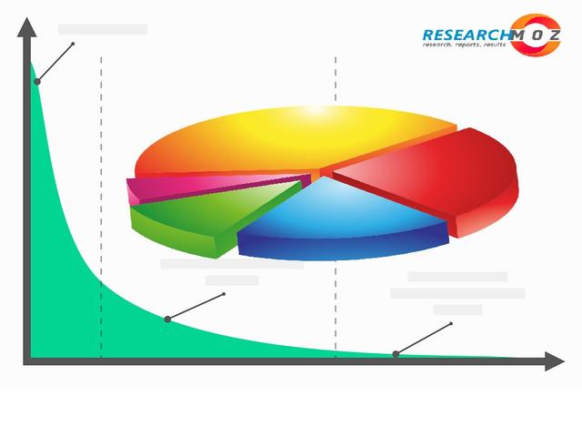 Online Sports Retailing Market