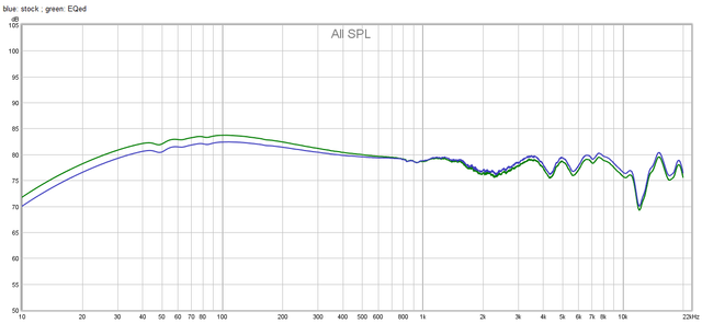 HD600-stock-vs-corrected