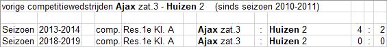 zat-3-15-Huizen-2-thuis