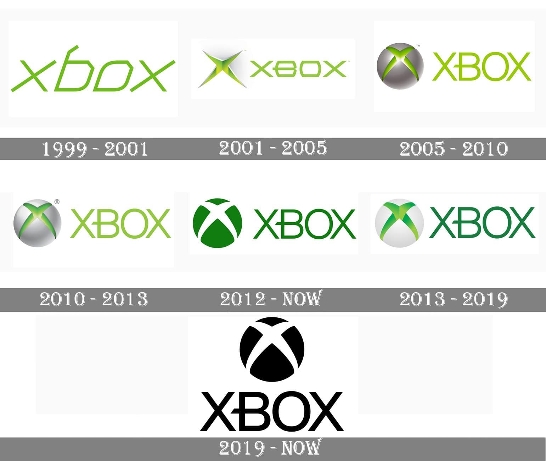 Xbox-Logo-history.jpg
