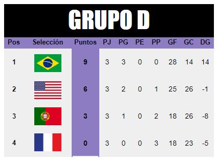 [AICv21] Resumen J3 & Cuartos de Final / Mundial de AIC Grupo-D