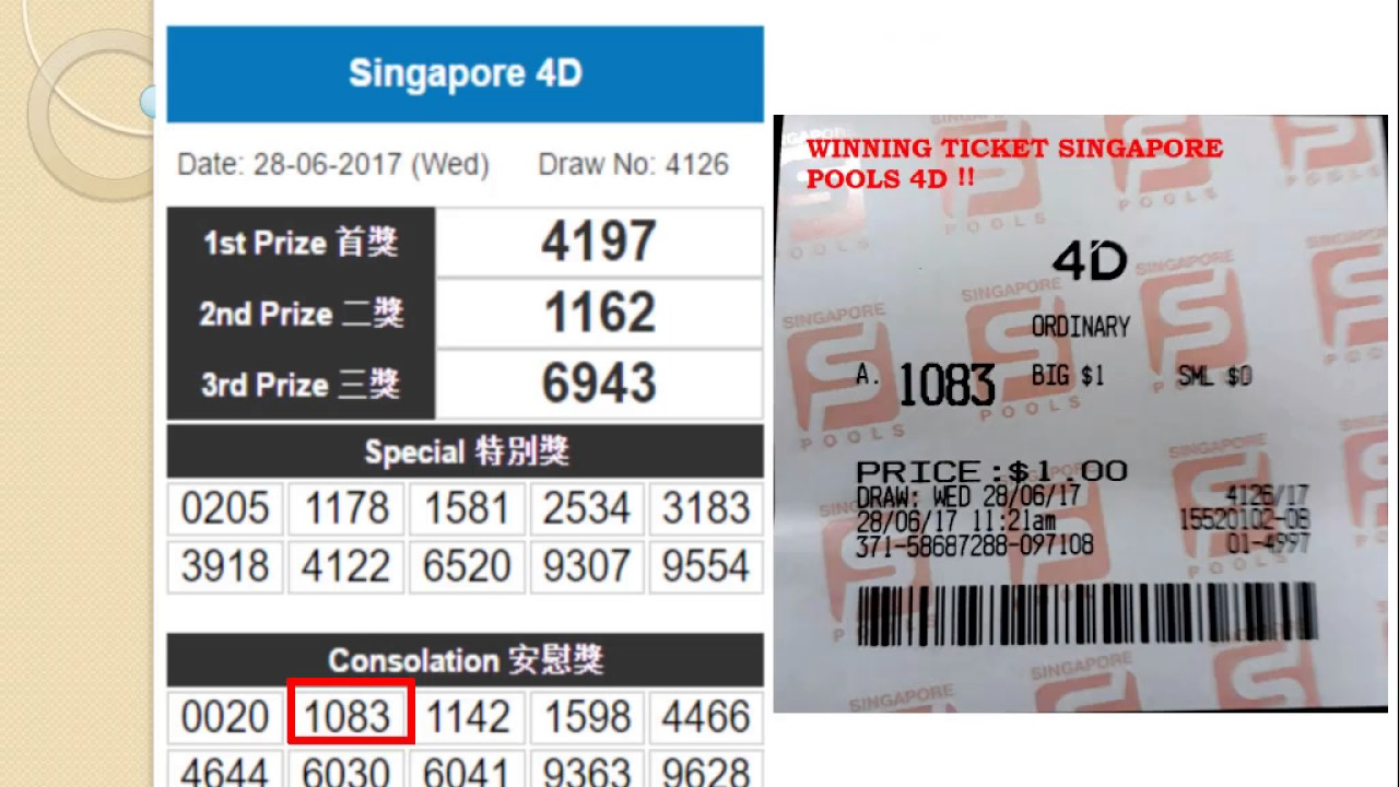 LiveSgp   Singapore Lottery 4d , Live Singapore Pools