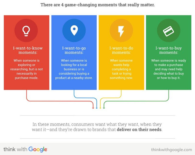 google-mobile-ranking-factors