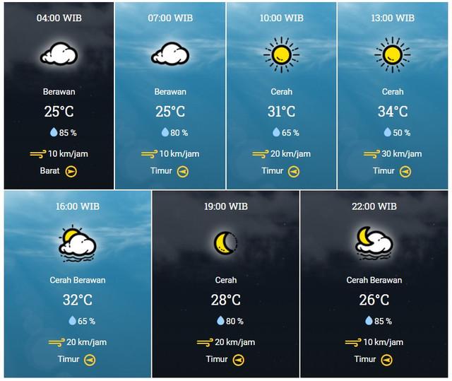 cuaca-surabaya-hari-ini-Jumat