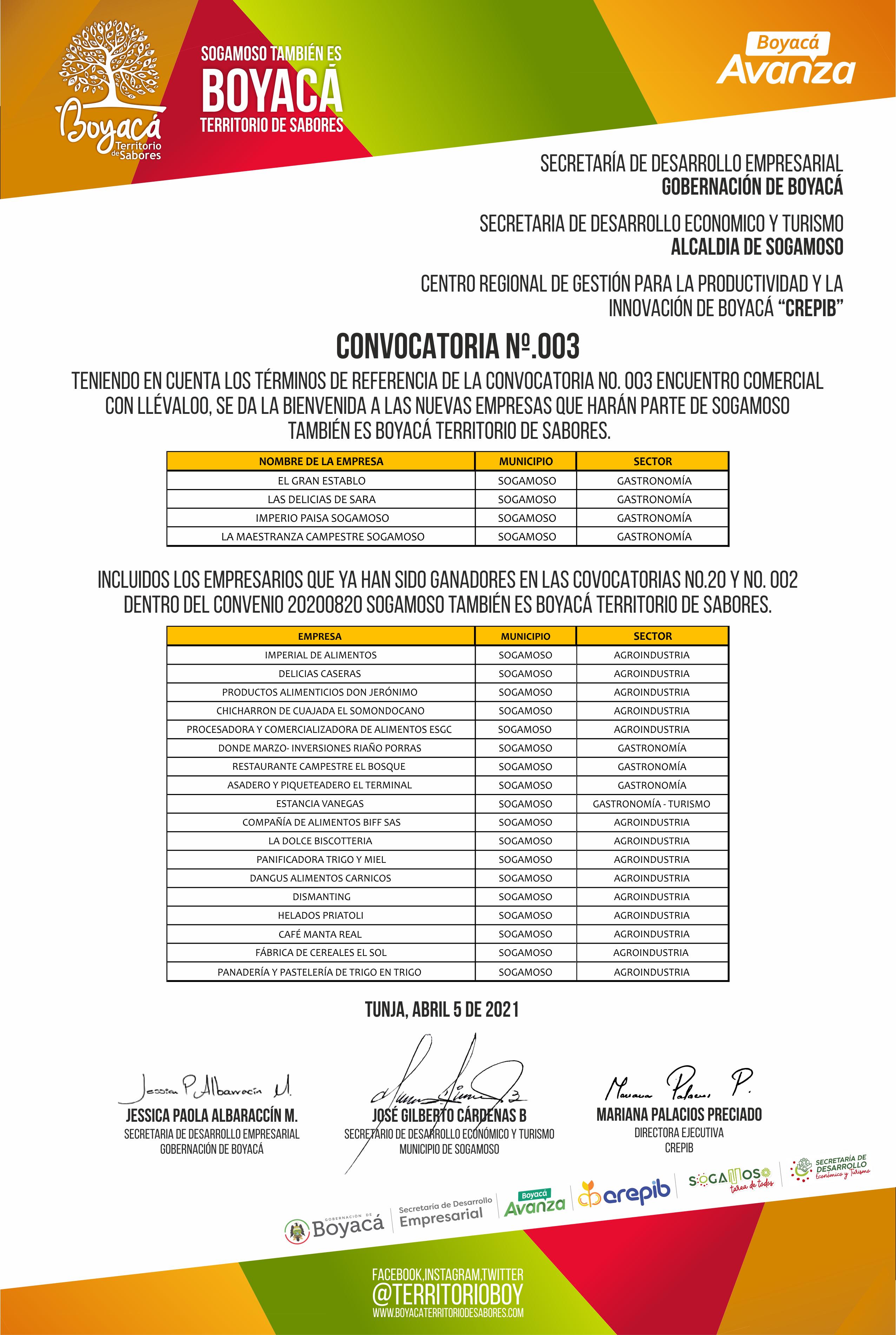 Acta-Seleccionados-Convocatoria-N-003