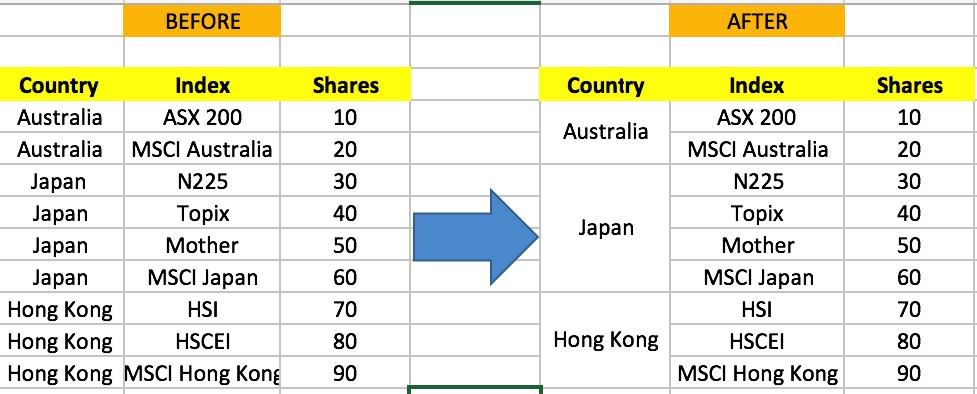 Simple pandas dataframe question
