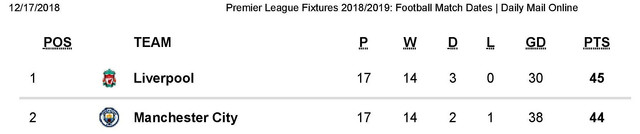 Premier-League-Fixtures-2018-2019-Football-Match-Dates-Daily-Mail-Online-page-001