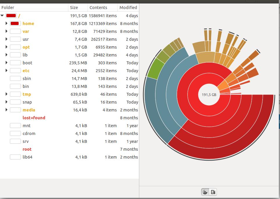 tampilan Disk Usage Analyzer