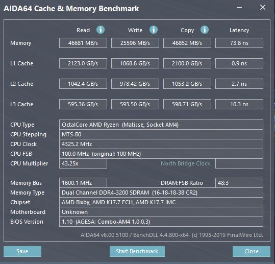 AIDA64-RAM-TEST-3200
