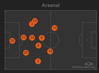 2020-08-02-19-15-52-Arsenal-2-0-Manchest