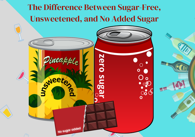 The-Difference-Between-Sugar-Free-Unsweetened-and-No-Added-Sugar