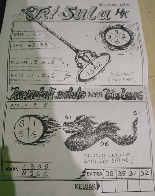 kode-syair-hk-7
