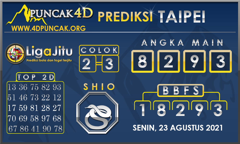 PREDIKSI TOGEL TAIPEI PUNCAK4D 23 AGUSTUS 2021