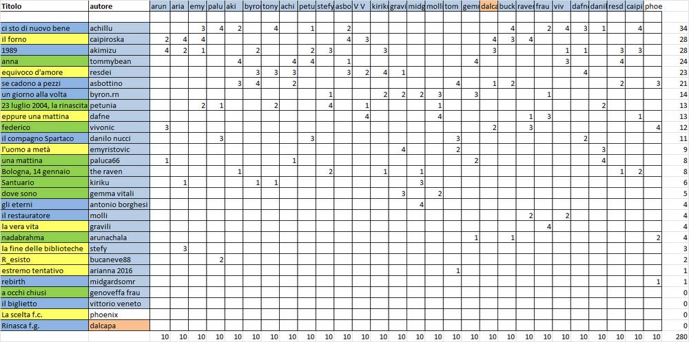 Classifica centenaria - Pagina 2 100-1-21