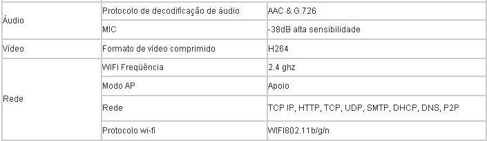 i.ibb.co/gMTvL1C/C-mera-de-Seguran-a-4-G-Solar-IP-Detector-de-Movimento-Slot-TF-LS-G3-X-4-G-3.jpg