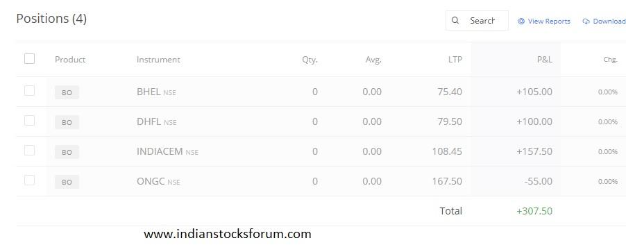 [Image: day-trading-profits.jpg]