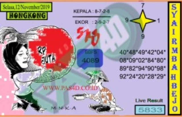 kode-syair-hk-32