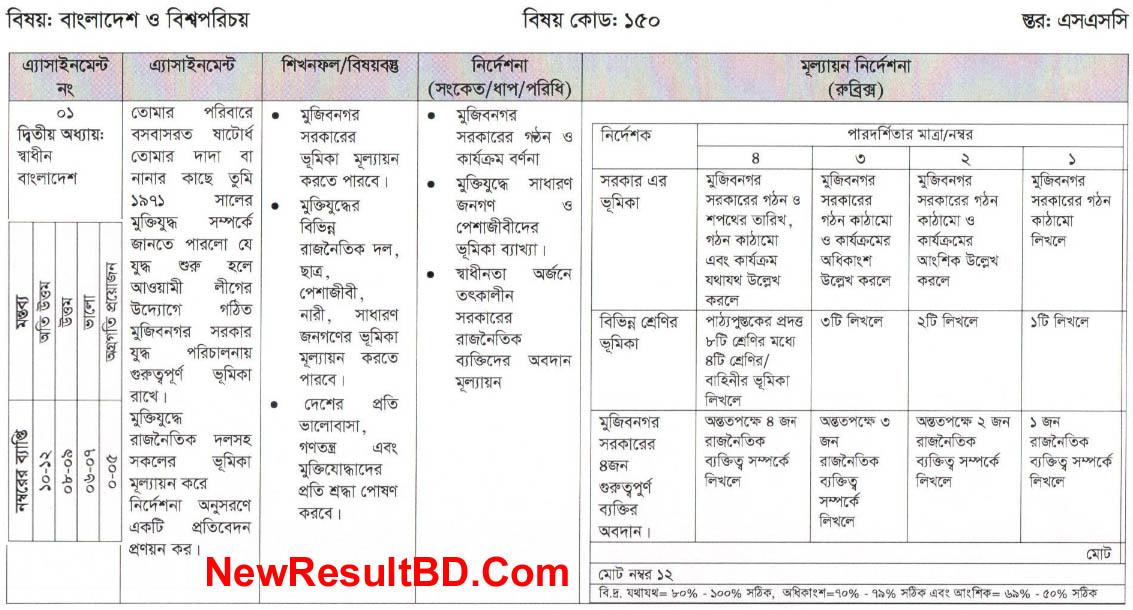 SSC Bangladesh & Global Studies 2nd Week Assignment 2021