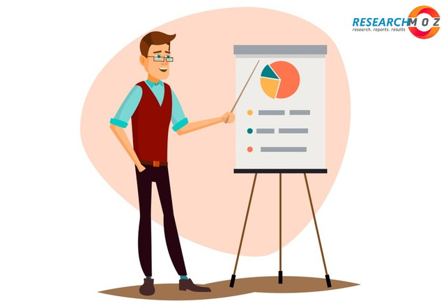 Visitor Management System for Workplace Market Research Report