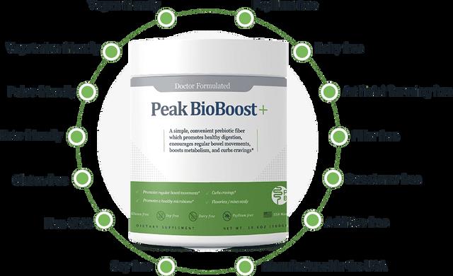 https://i.ibb.co/gSryk1z/peak-bioboost-probiotics-supplement-benefits.png