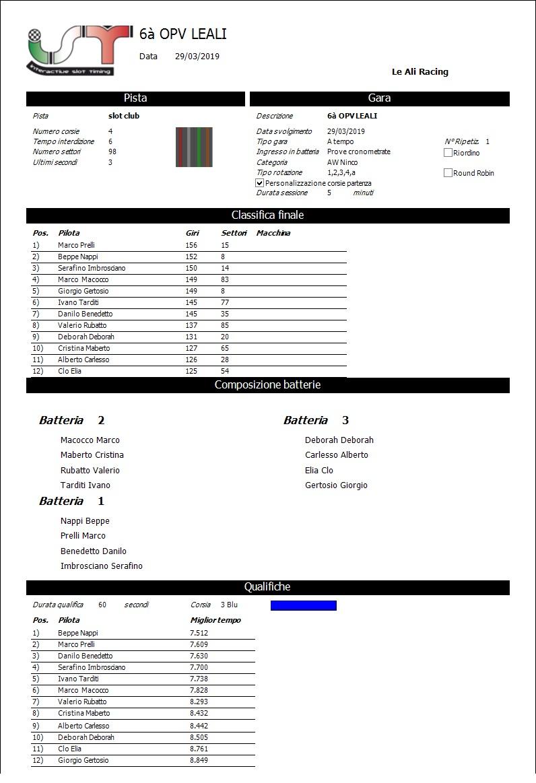 rpt-Report-Gara6
