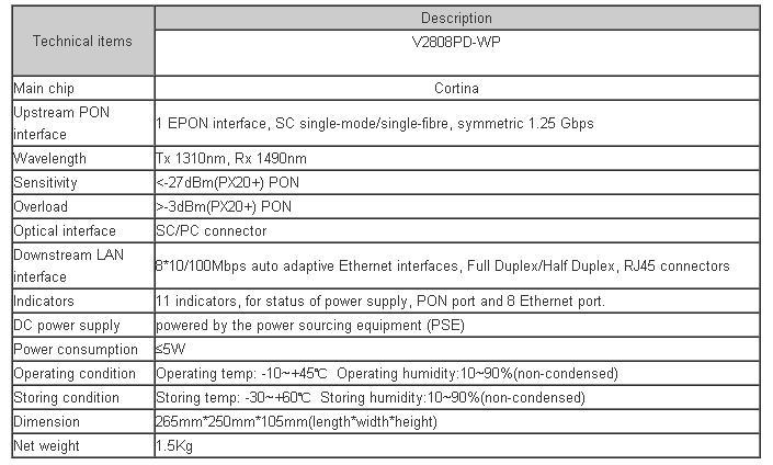 i.ibb.co/gWNZLKN/Terminal-ONU-EPON-GPON-FTTx-8-LAN-Porta-POE-Switch-V2808-PD-WP-3-JPG-4.jpg