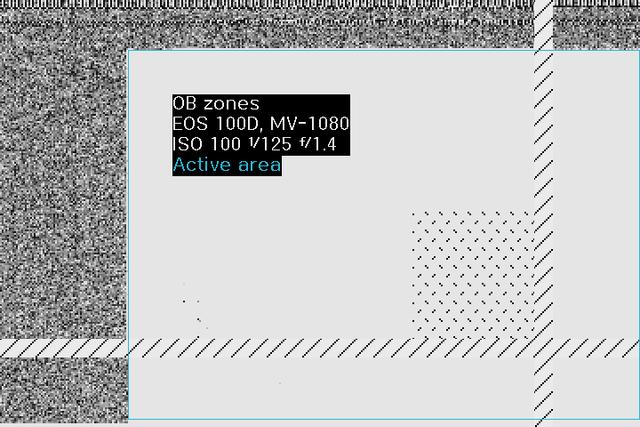 OB ZONES