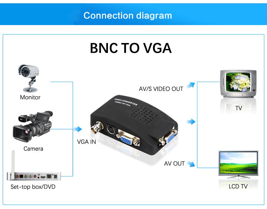 i.ibb.co/gg6Gw0B/Adaptador-Conversor-INTEO-VS20-SV-VGA-para-S-v-deo-RCA-VGA-3.jpg