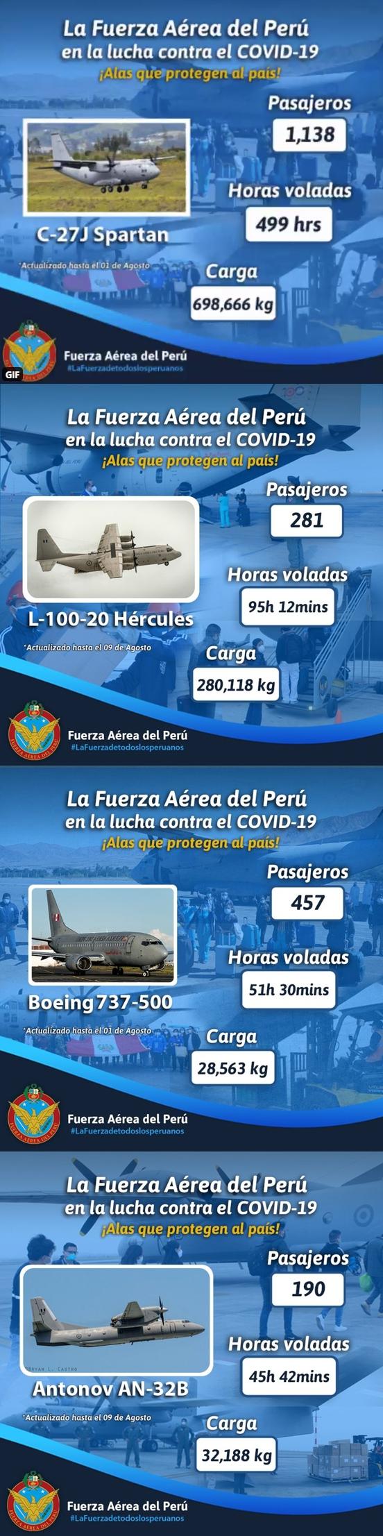 FUERZA AÉREA DE PERÚ - Página 36 FAP-COVID