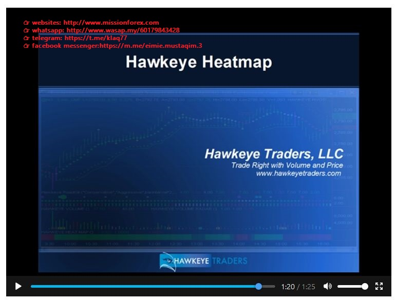 Detect the market's strength with Heatmap - Hawkeye HeatMap(SEE 1 MORE Unbelievable BONUS INSIDE!)Forex Innovator System super successful Forex traders