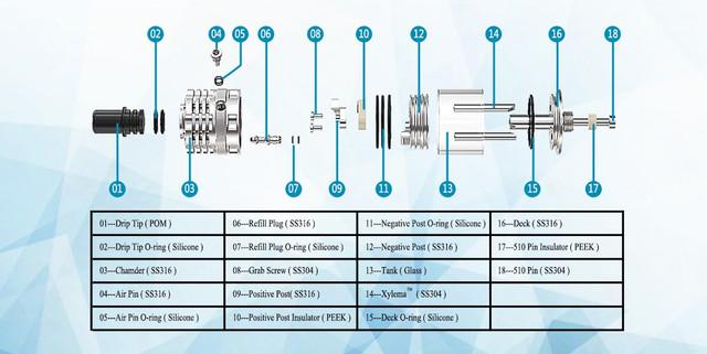 Funzionamento atomizzatore ripley
