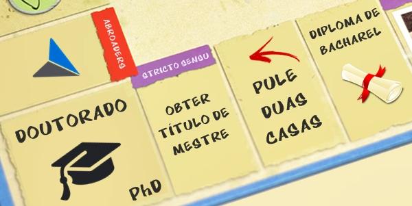 O que significa ser um: PhD