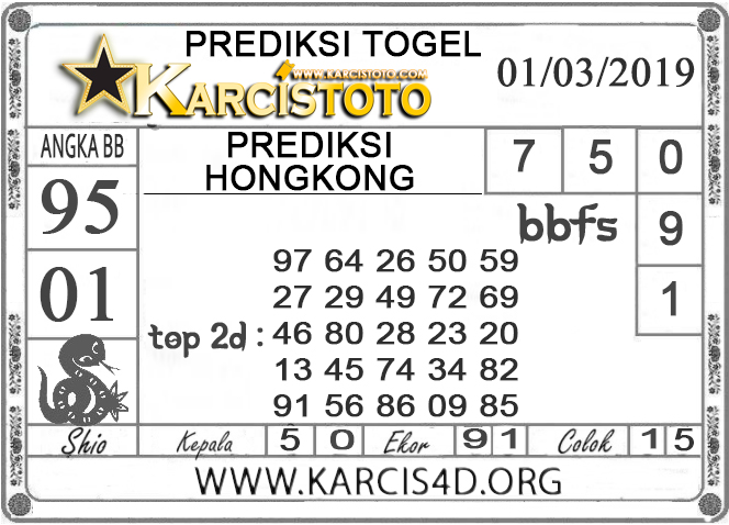 Prediksi Togel HONGKONG KARCISTOTO 01 MARET 2019