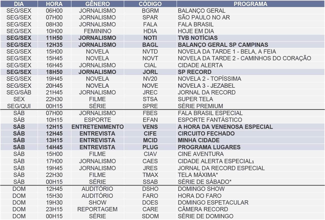 Tabela com Programação Agosto 2019 - Consulte o administrador do site