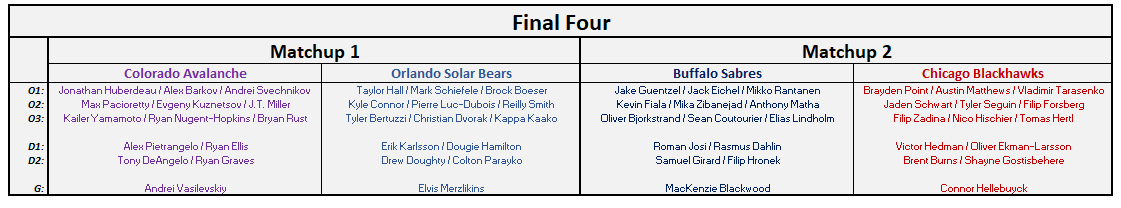Final-Four-Hockey.png