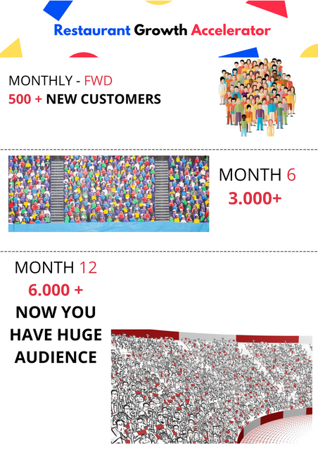 MONTHLY-FWD-500-NEW-CUSTOMERS.png