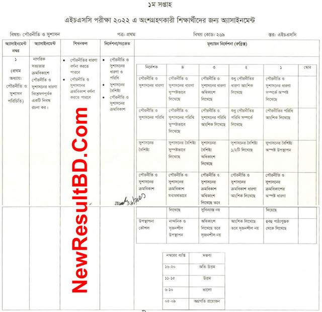 HSC Civics 1st Week Assignment
