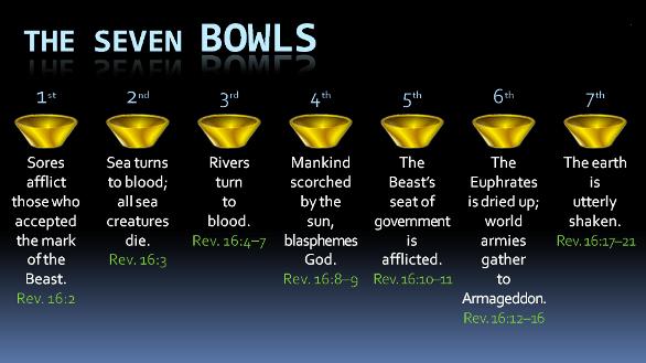 Revelation-Bowls.png