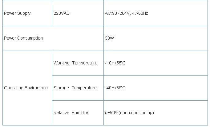 i.ibb.co/gyQSkBJ/OLT-4-EPON-de-Fibra-ptica-FTTB-FTTH-4-PON-4-SFP-1-U-V1600-D4-5.jpg