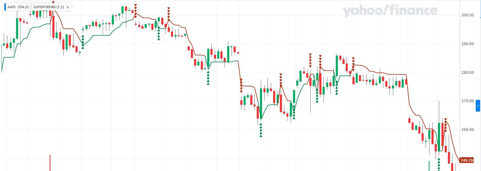 Suepr-Trend-YF.jpg