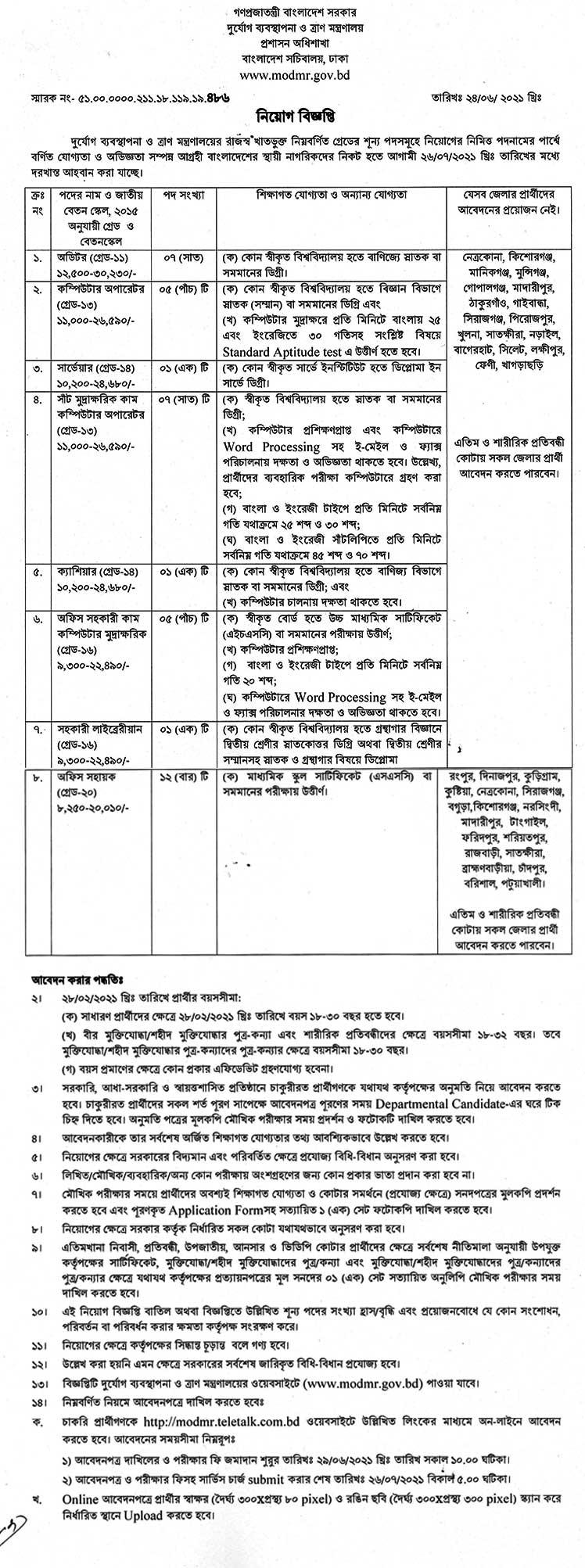 MODMR Job Circular 01