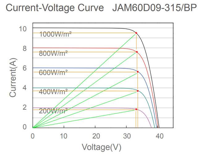 JASolar-JAM60-D09-315.jpg