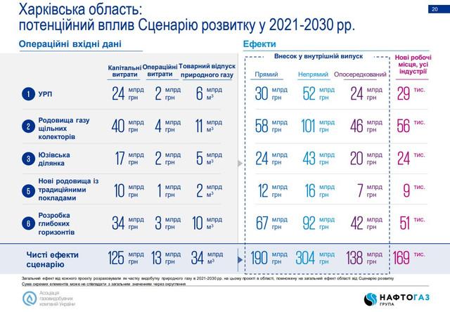 2021-2030