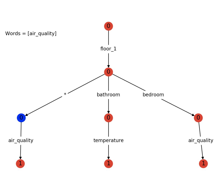 Rabbit's Anatomy - Understanding Topic Exchanges   Erlang Solution blog