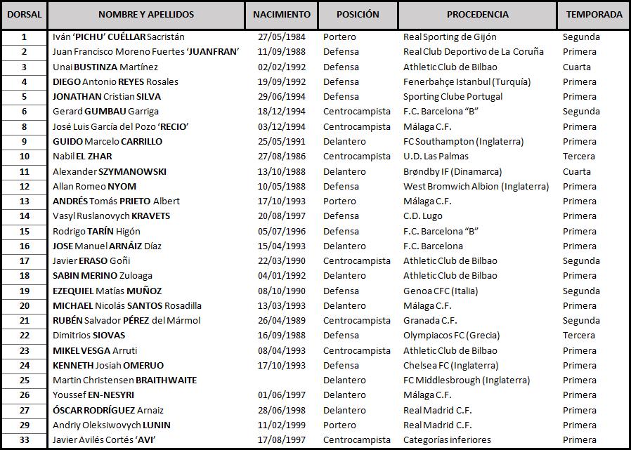 Clasificación de La Liga Santander 2018-2019 TABLA-Legan-s-DEF
