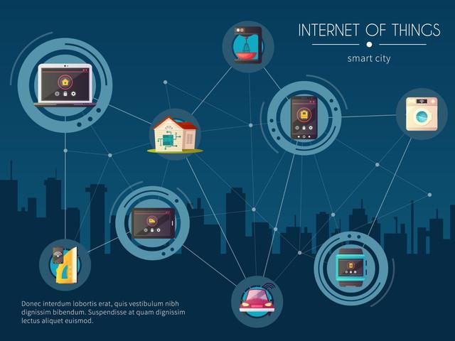 What Makes A Good IoT Platform?