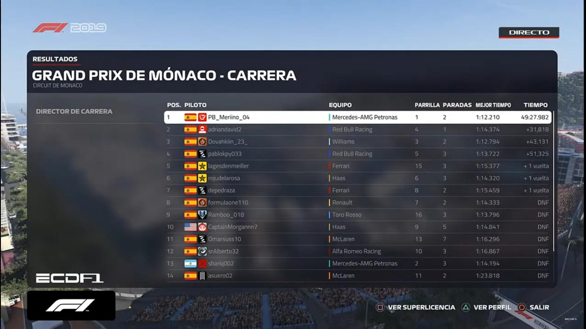 Resultados Gran Premio de Mónaco (F1 2019 PS4 T15) Image