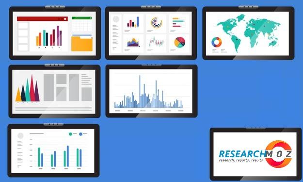 Variable Data Printing (VDP) Market