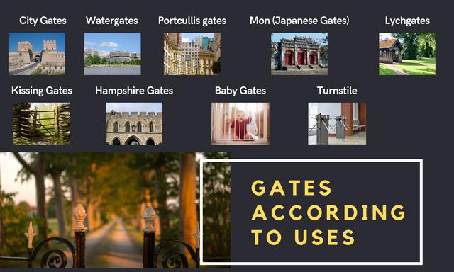 Gates-According-to-Uses